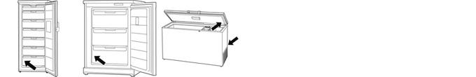 codice di modello congelatore